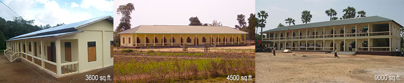 3 School Building Sizes